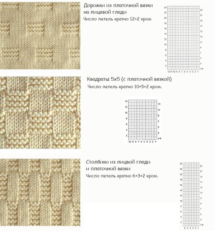 Вязания на спицах схема и фото