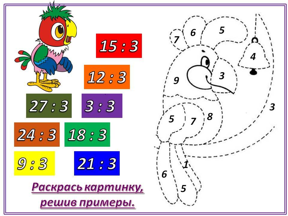 Таблица умножения и деления на 2 и