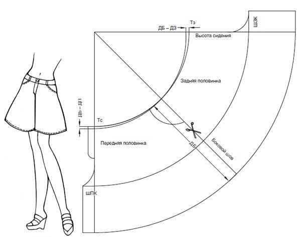 Как сшить летние шорты своими руками выкройка