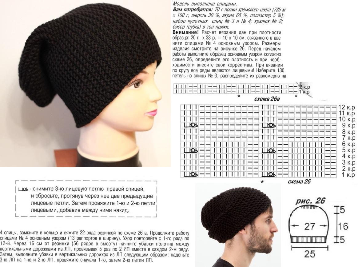 Как связать шапку модели