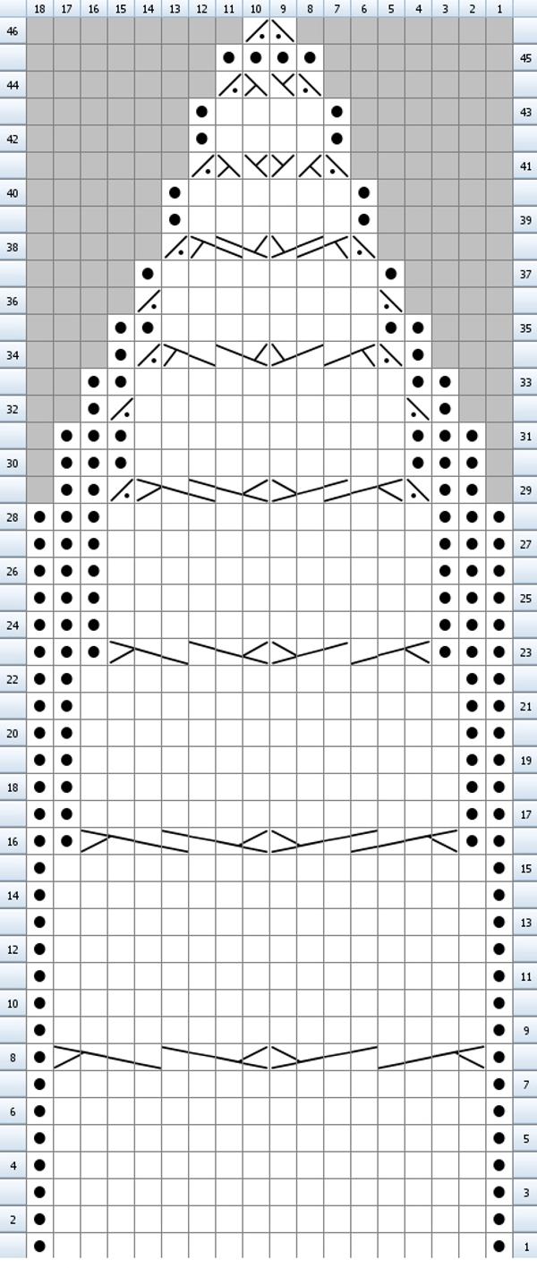 Схема вязания снуда спицами для мальчиков