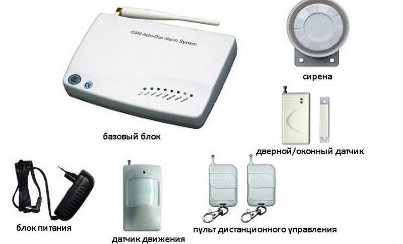 инструкция по эксплуатации gsv 3000