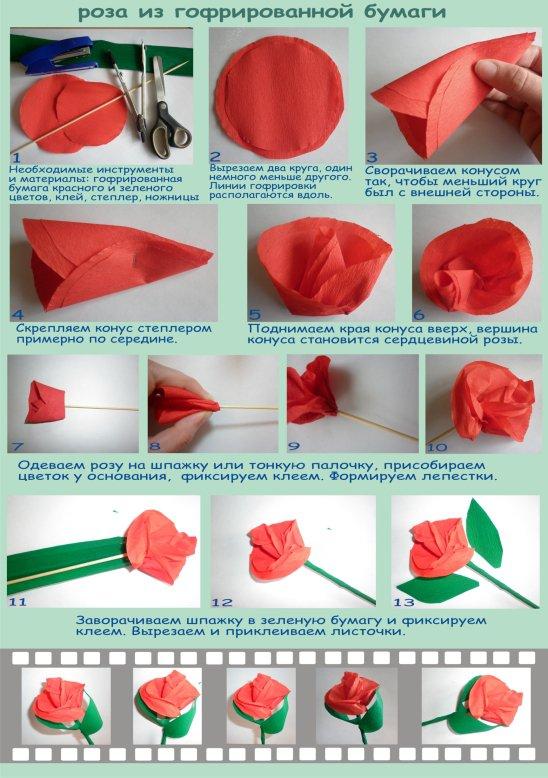 Цветы из бумаги своими руками и инструкция
