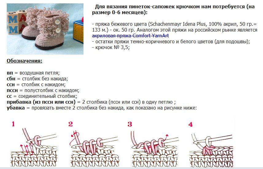 Схемы и вязанных пинеток