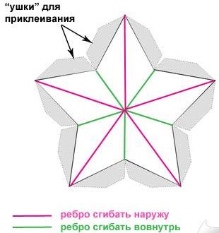 Открытка звезда объемная своими руками