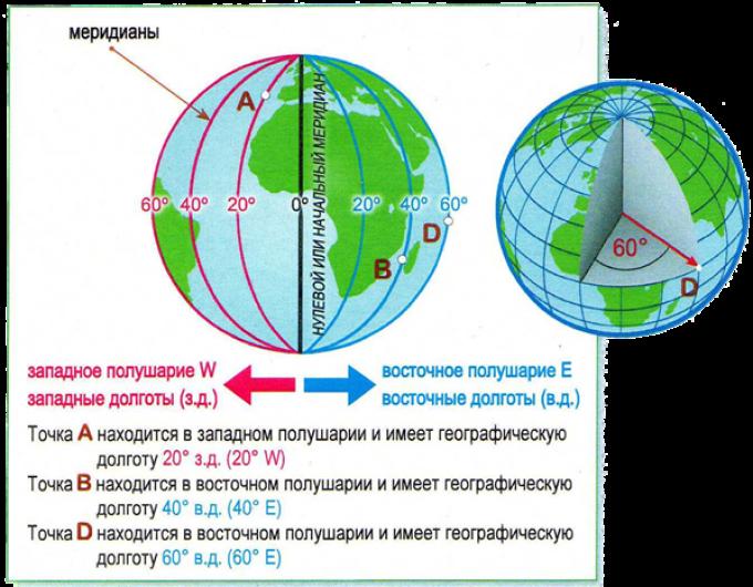 Где находятся меридианы на карте