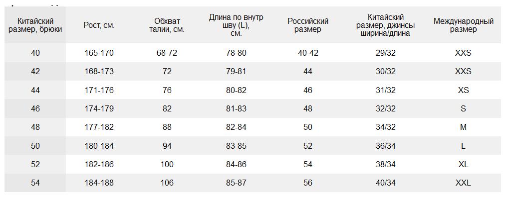 Размер сша на русский женская одежда на алиэкспресс