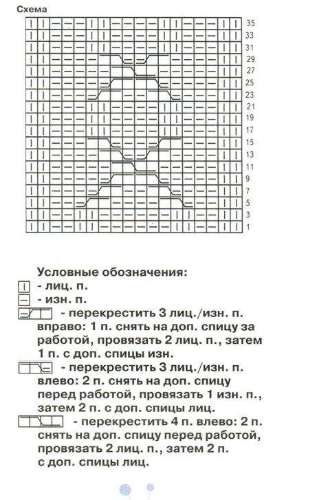 Схемы вязания спицами шапки для мальчика 16