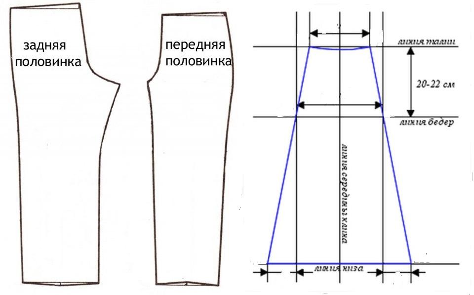 Как сделать их штанов юбку 525