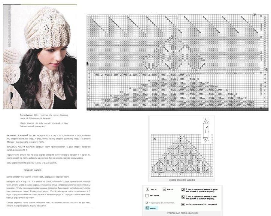 Схема вязания шапки на осень для девочек 393