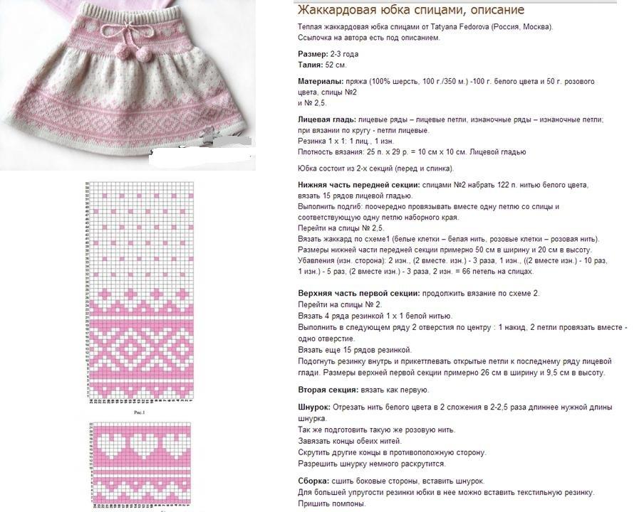 Юбка спицами для девочки 1-2 годика