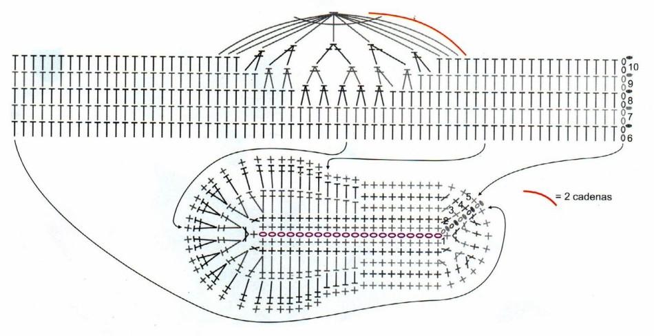 Схема вязания тапочек крючком для мальчиков