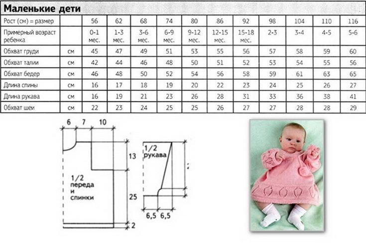 Вязание для девочки 1-2 годика