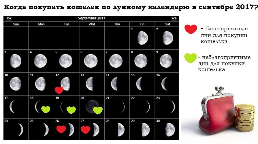 Рекомендации на новый год по лунному календарю
