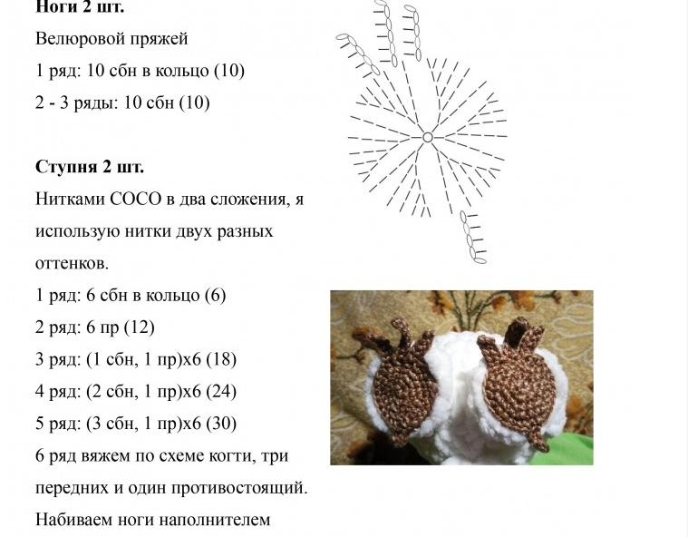Описание вязания крючком игрушку сову из плюшевой пряжи