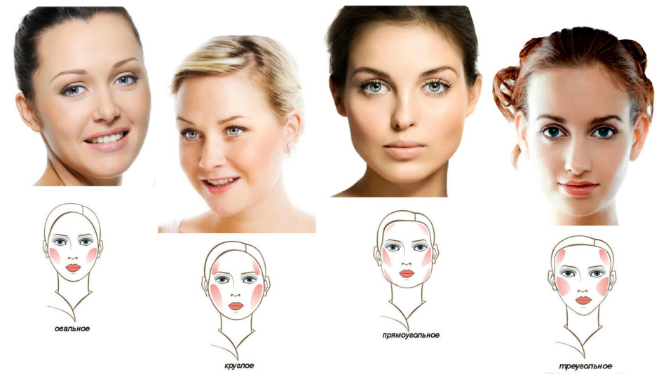 Как правильно подобрать макияж по чертам лица