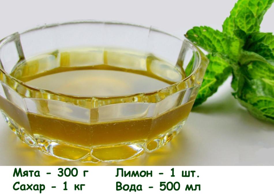 Калорийность чай с лимоном без сахара
