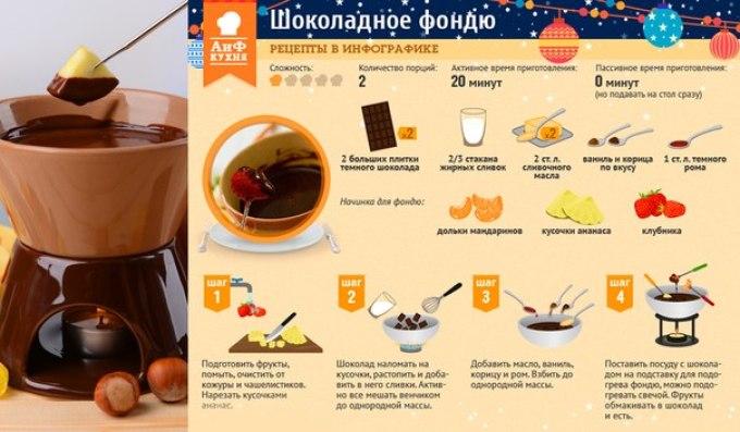 Сыр фондю рецепт в домашних условиях