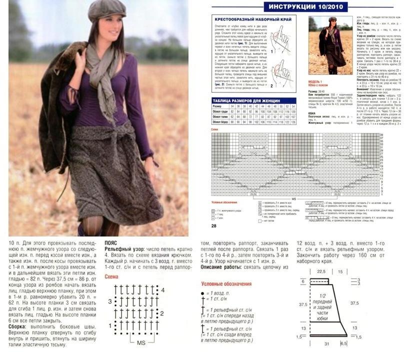 Вязание юбка спицами схемы и описание для  451