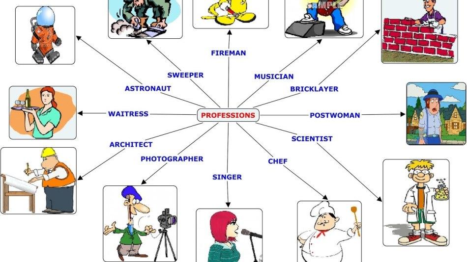 профессии на английском с переводом