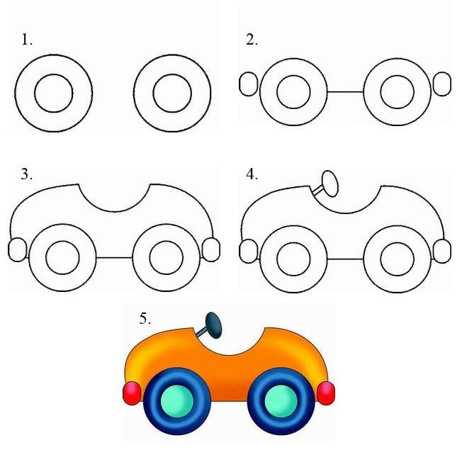 Как нарисовать ребенку машинку
