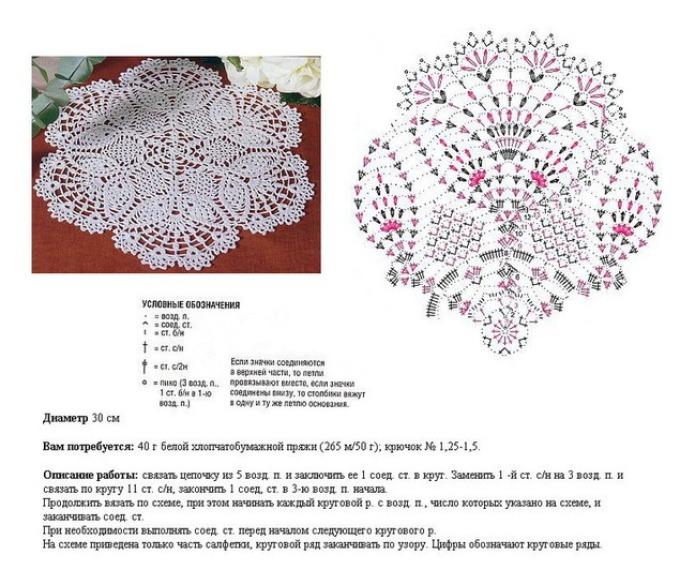 Как связать крючком красивую белую ажурную салфетку круглую: схема с описанием