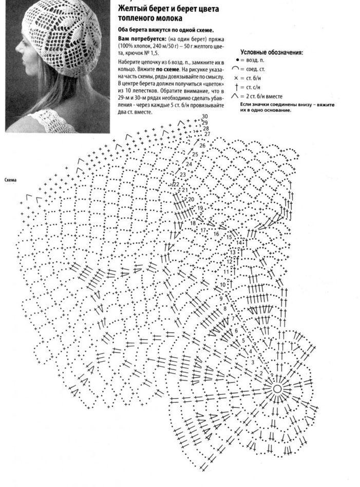 Схемы вязание беретов на девочек крючком 784