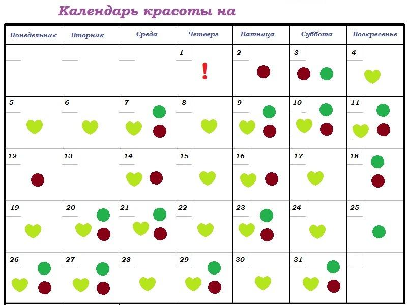 Когда делать ботокс по лунному календарю