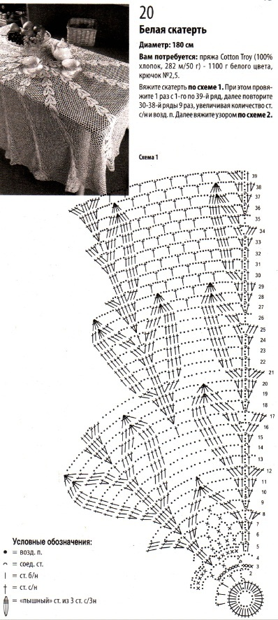 Как связать крючком салфетку большую на стол:, схема