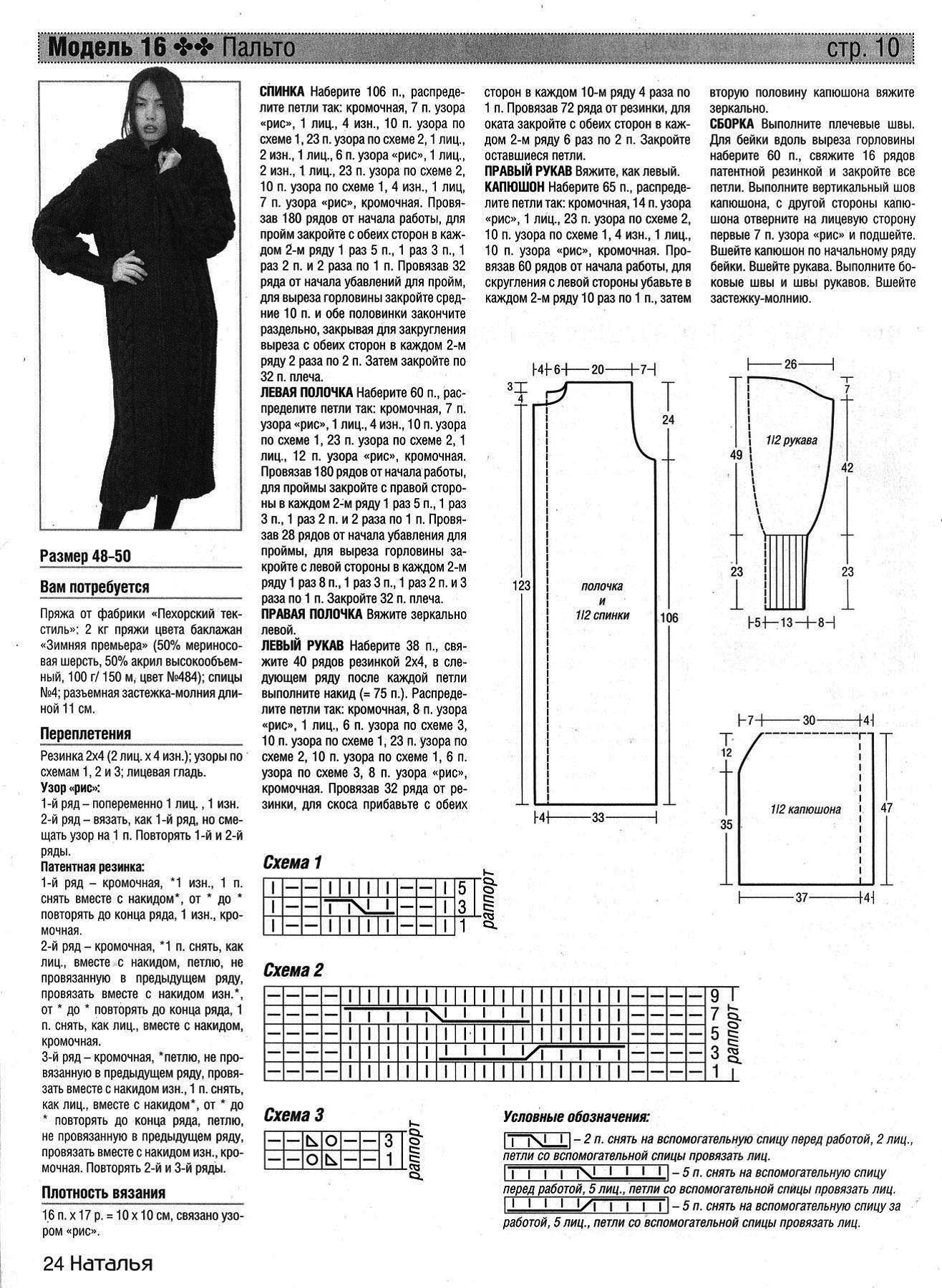 Вязаные спицами пальто большого размера с описанием и схемами