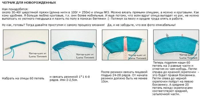 Вязание спицами для начинающих шапочку для новорожденного спицами