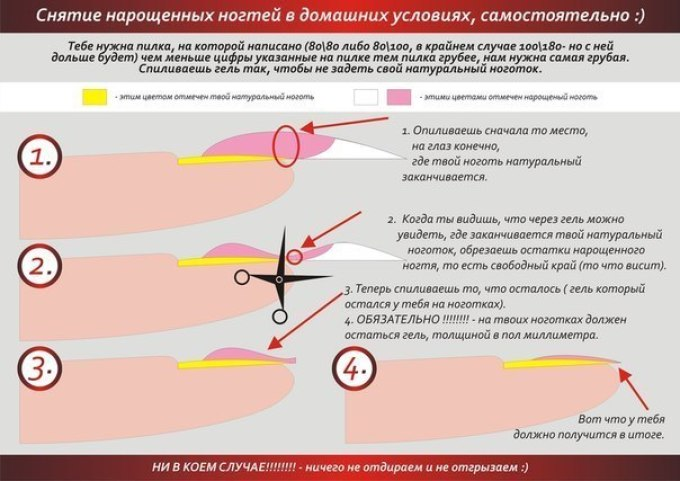 Как дома снять нарощенные гелем ногти