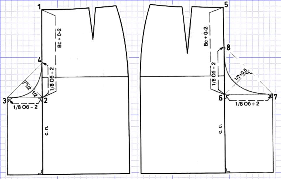 Юбка шорты сшить для начинающих 123