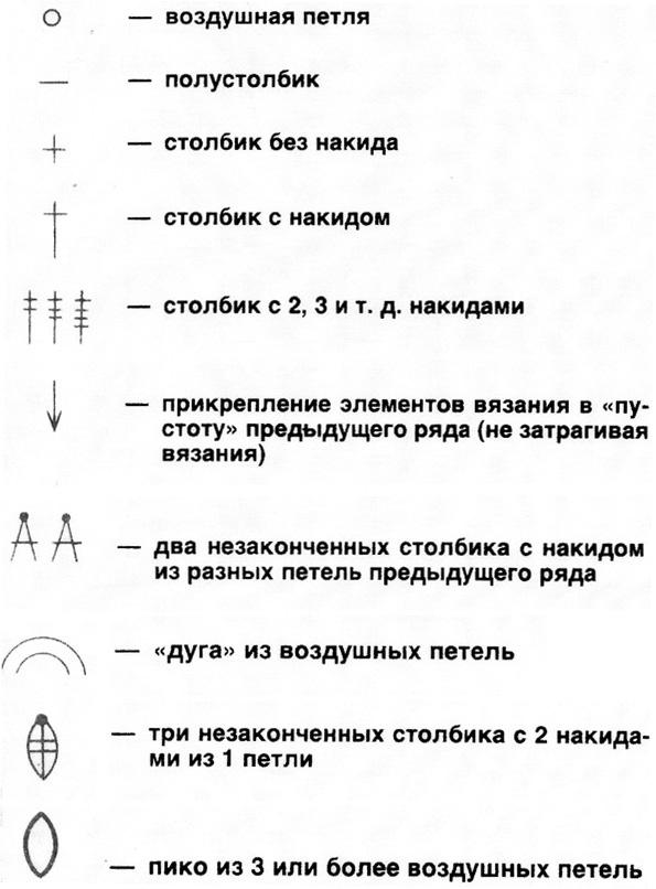 Вязание салфеток крючком, обозначения на схемах