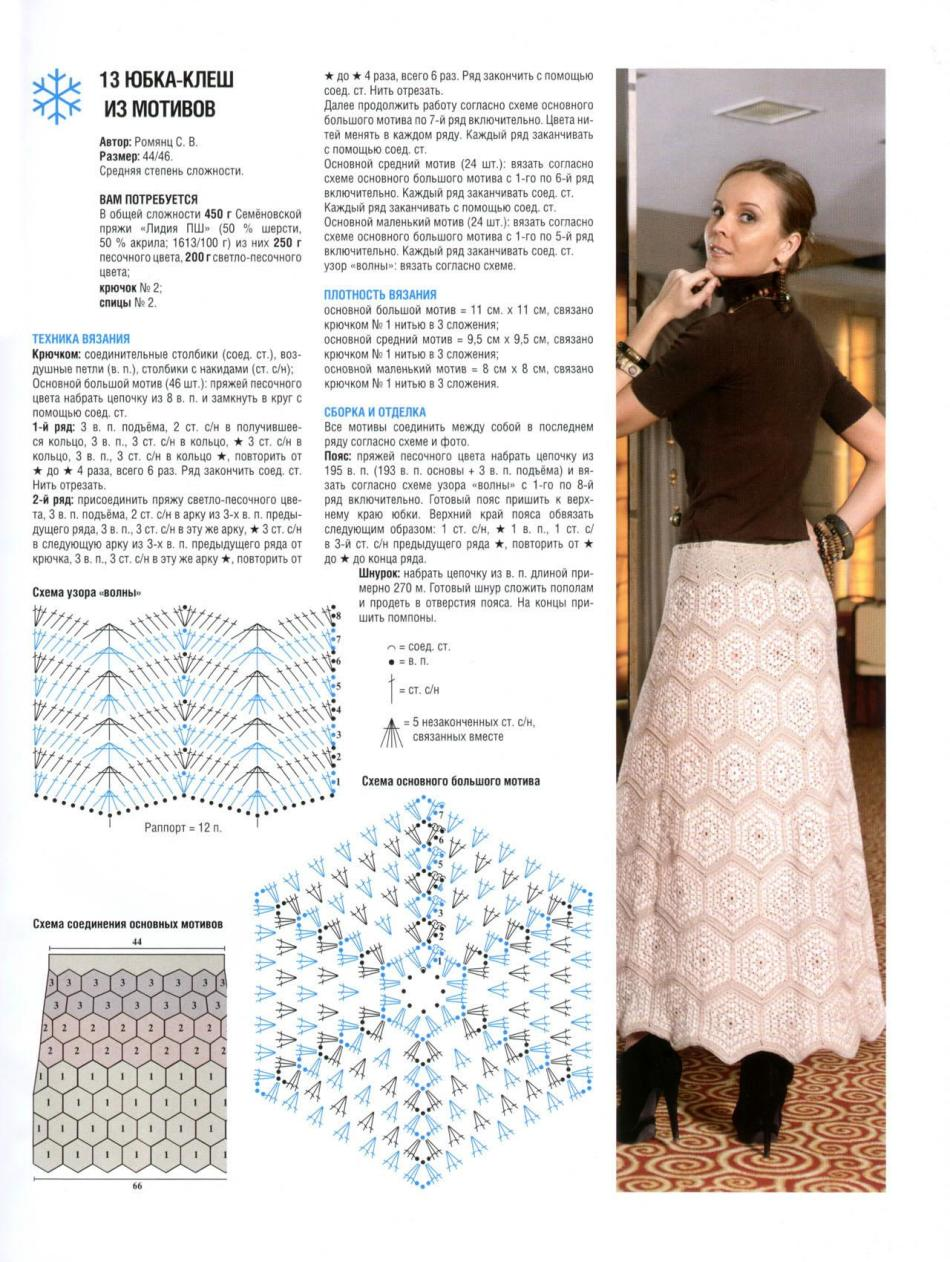 Схема вязанной юбки годе