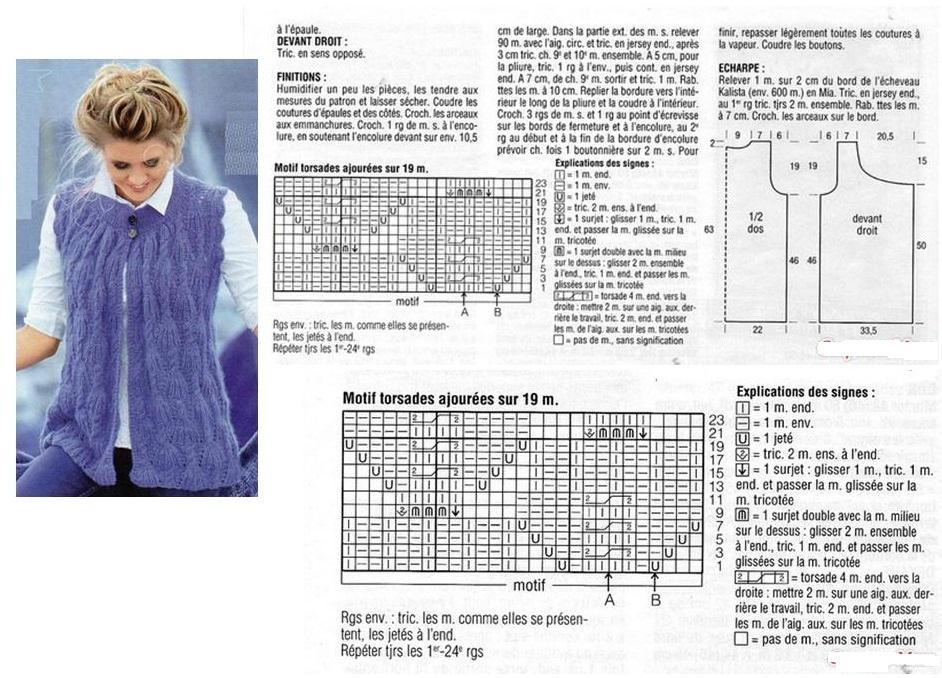 Схемы вязания жилетов спицами для женщин фото7