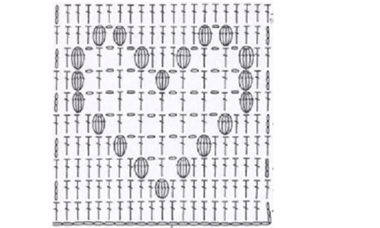 Вязание пледов из пышных столбиков крючком схемы