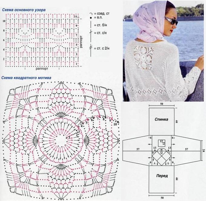 Задачи на комбинаторную схему