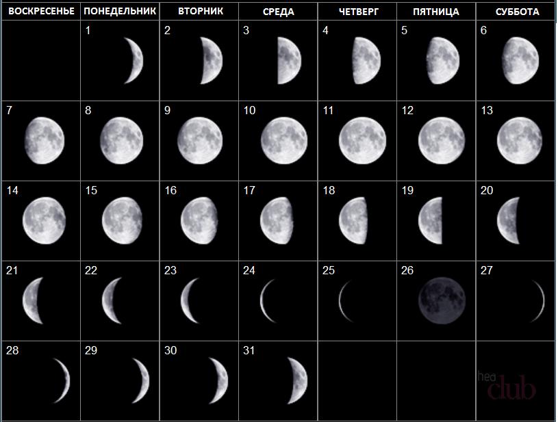Когда полная луна в мае 2017