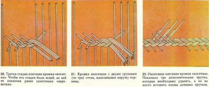 Загибки из газетных трубочек схемы