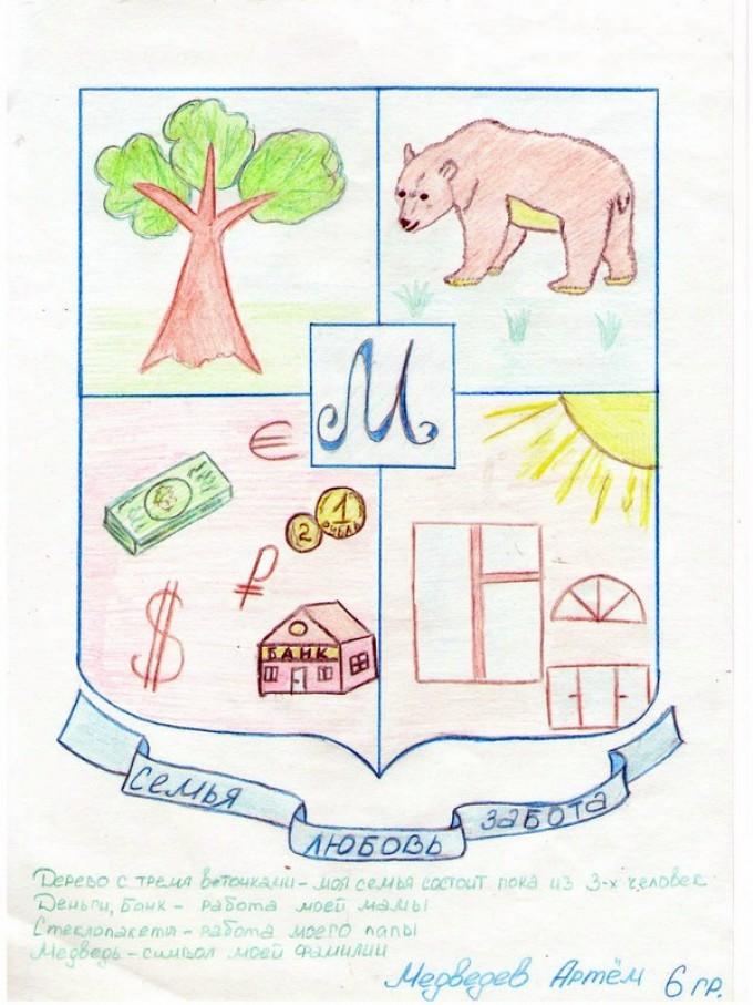 Как сделать герб семьи и расшифровка