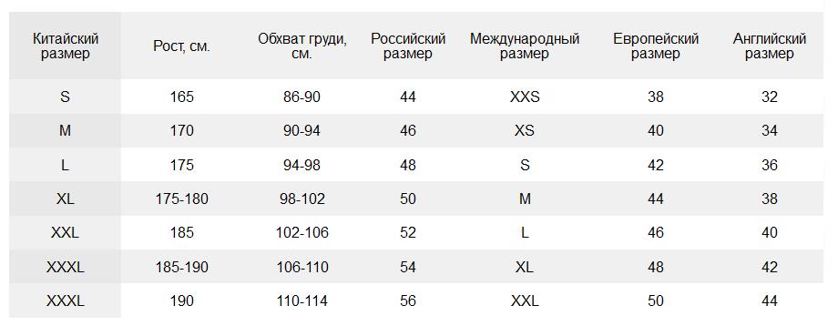 Калькулятор размеров одежды на алиэкспресс