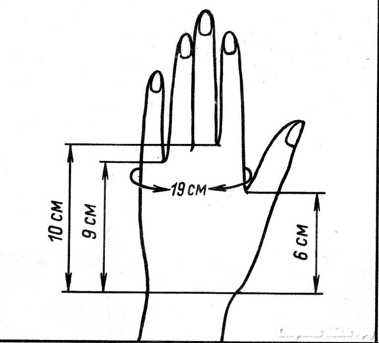 Длины перчатки своими руками 540