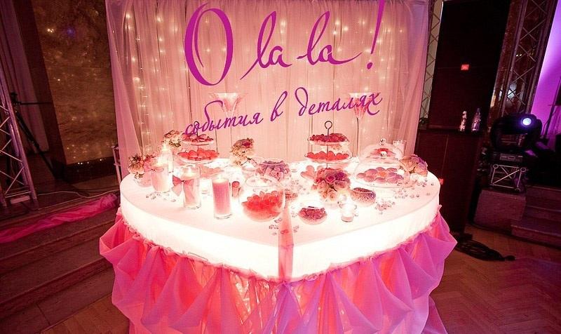 Сценарий на розовую свадьбу 10 лет прикольные