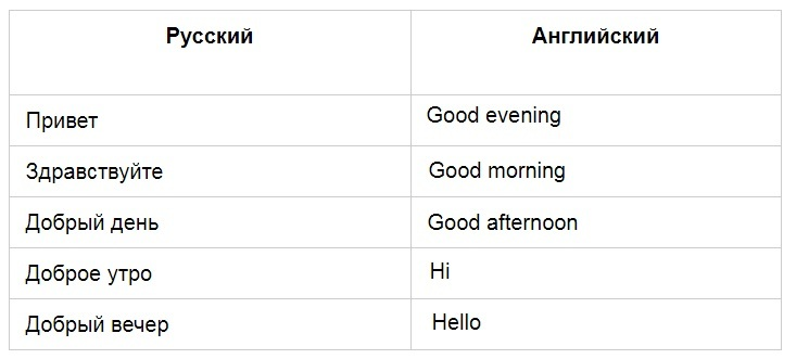 Задания английский язык знакомство