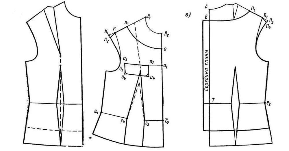 Выкройка жилета женского теплого из стеганой ткани