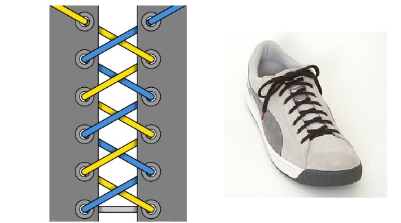 Шнуровка кед с 4 дырками