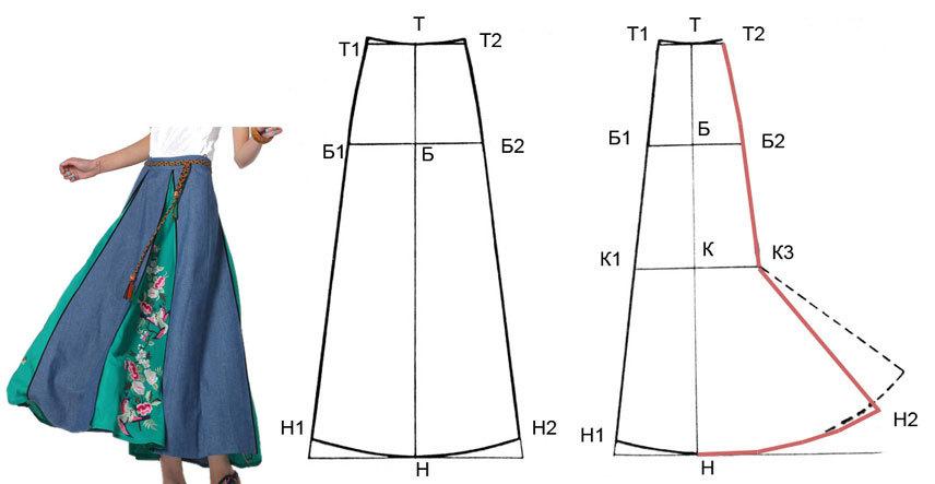 Как сшить длинную красивую юбку