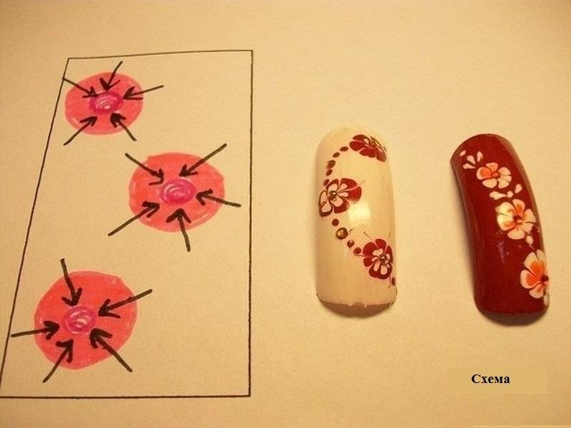 Как нарисовать цветочек на ногтях иголкой схемы для начинающих