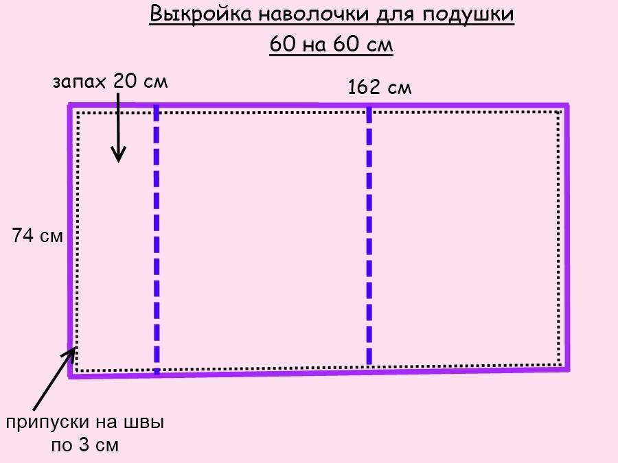 Выкройка наволочки для подушки 60 на 60 см